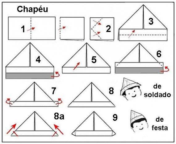 Origami De Chap  U De Soldado E De Festa