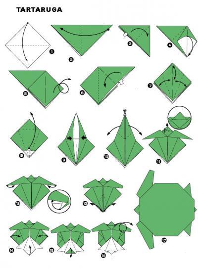Origami de tartaruga diagrama como fazer origami - Origami para todos ...